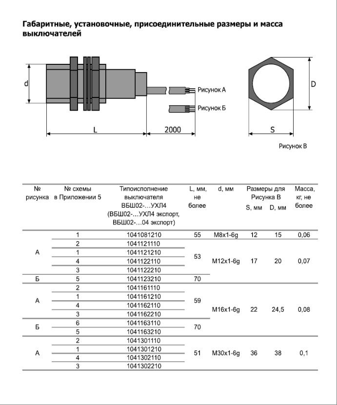 Выключатели бесконтактные ВБШ 02, ВБШ 03 (ВПБ-23) - установочные размеры