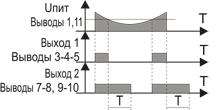 Электросервис,Киев,044-501-37-45,Реле времени ВЛ-103А (два реле в одном РН-54 и РВ-03),Функциональная диаграмма работы реле.