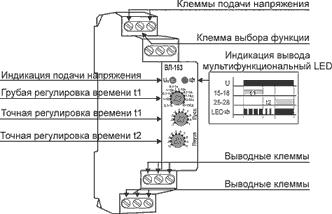 Электросервис,Киев,044-501-37-45,Реле задержки пуска звезда/треугольник ВЛ-163 (пусковые реле)